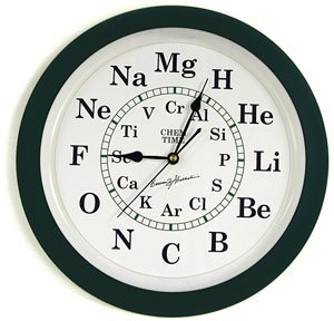 Periodic Table Clock